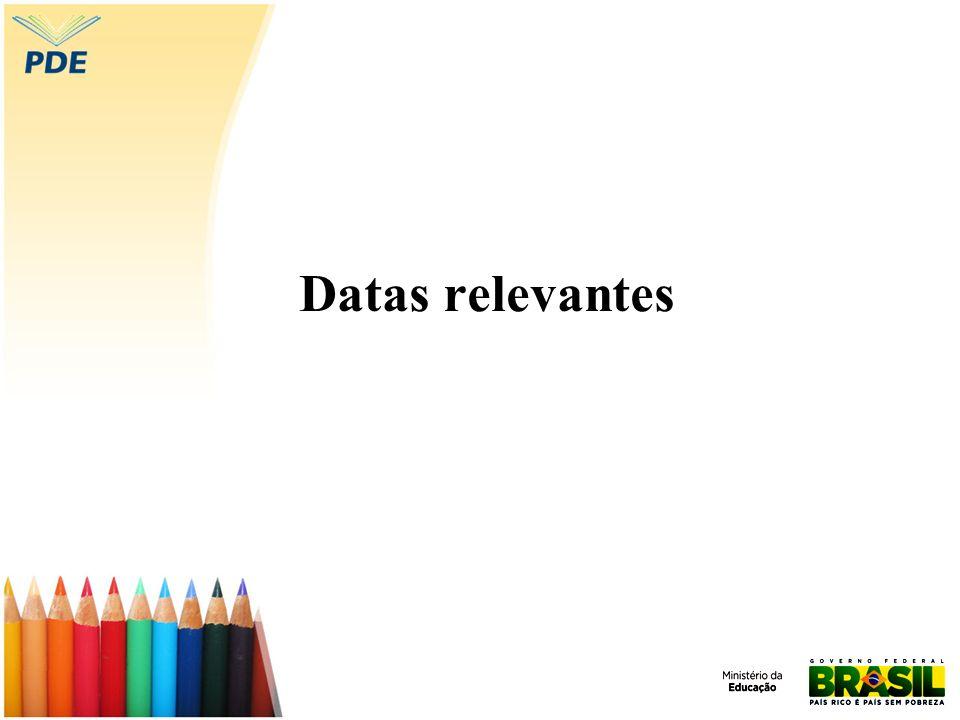 Datas relevantes
