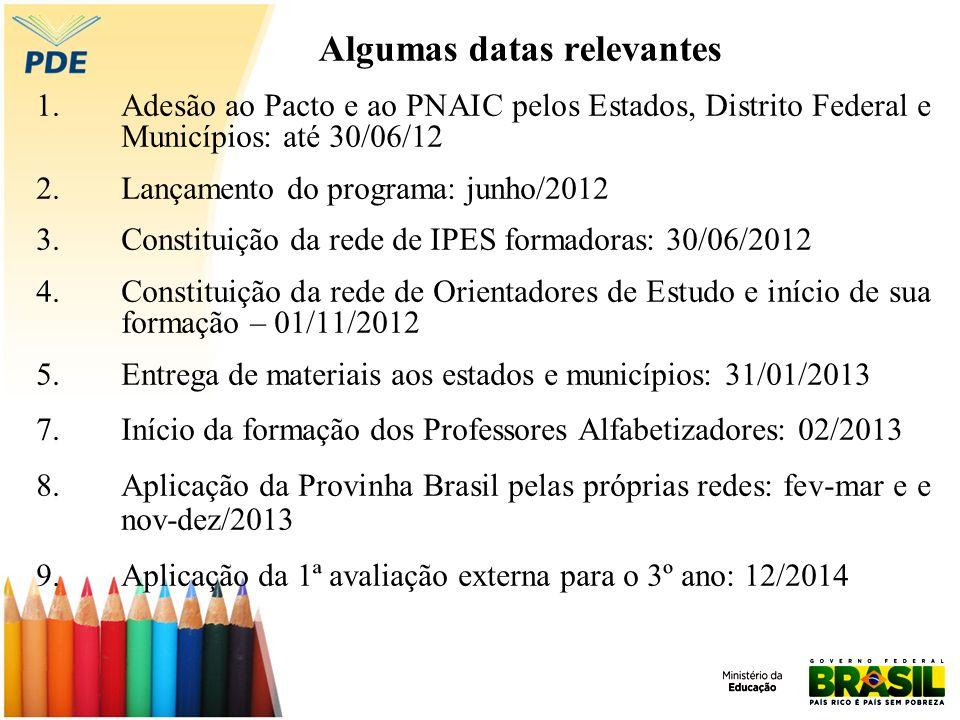 Algumas datas relevantes 1.Adesão ao Pacto e ao PNAIC pelos Estados, Distrito Federal e Municípios: até 30/06/12 2.Lançamento do programa: junho/2012