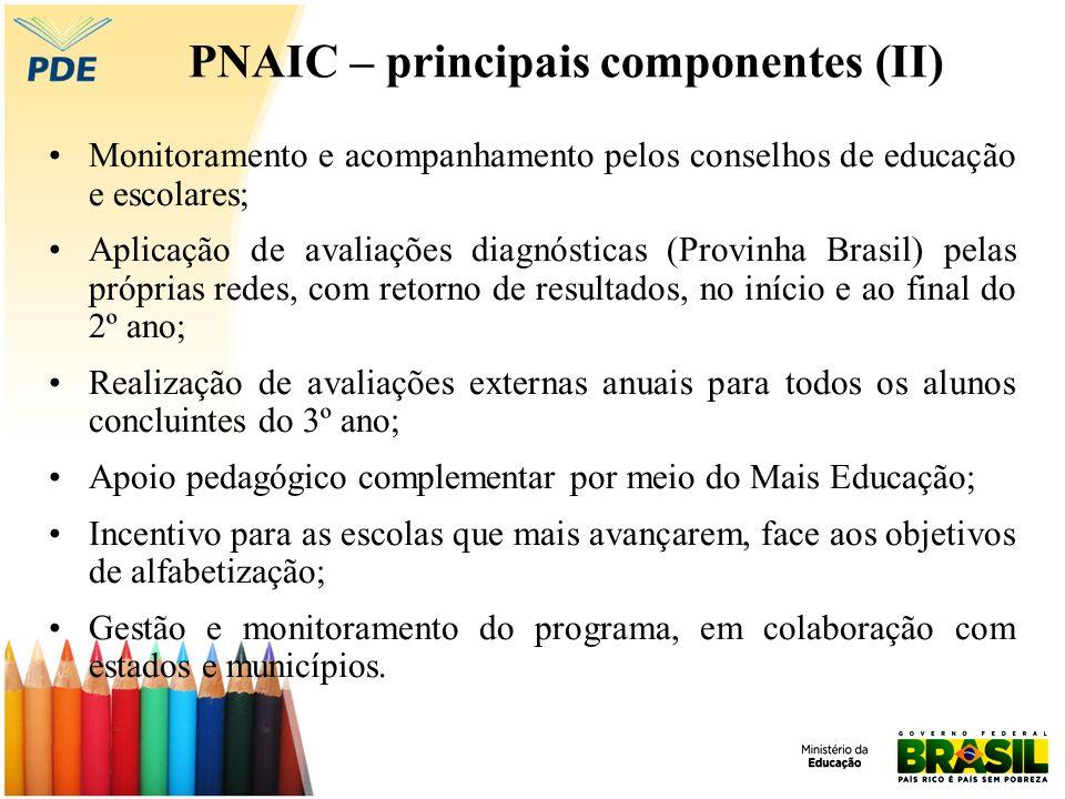 Monitoramento e acompanhamento pelos conselhos de educação e escolares; Aplicação de avaliações diagnósticas (Provinha Brasil) pelas próprias redes, com retorno de resultados, no início e ao final do 2º ano; Realização de avaliações externas anuais para todos os alunos concluintes do 3º ano; Apoio pedagógico complementar por meio do Mais Educação; Incentivo para as escolas que mais avançarem, face aos objetivos de alfabetização; Gestão e monitoramento do programa, em colaboração com estados e municípios.