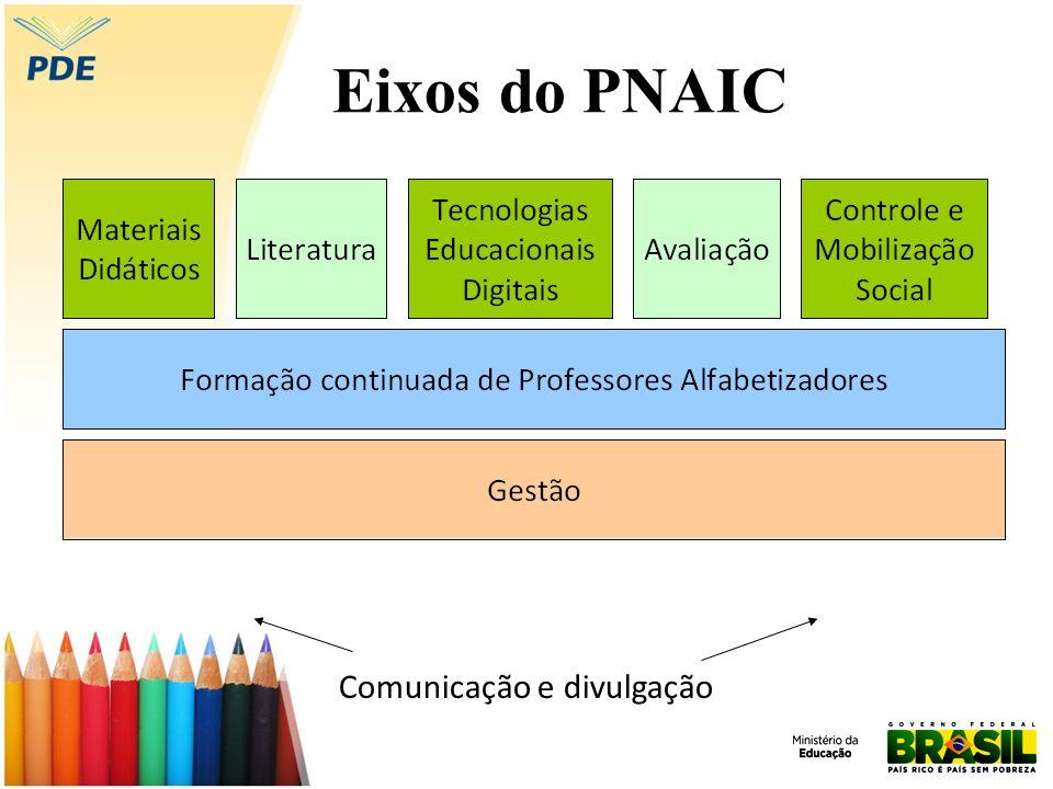 Eixos do PNAIC Comunicação e divulgação