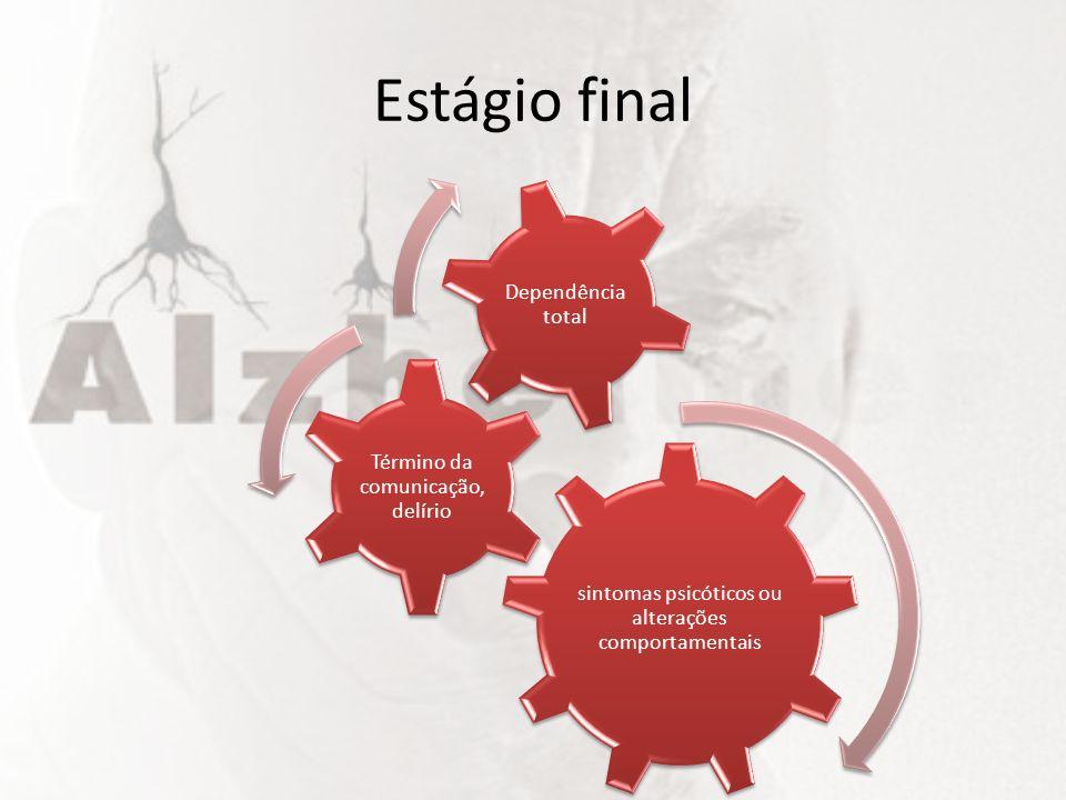 Estágio final sintomas psicóticos ou alterações comportamentais Término da comunicação, delírio Dependência total