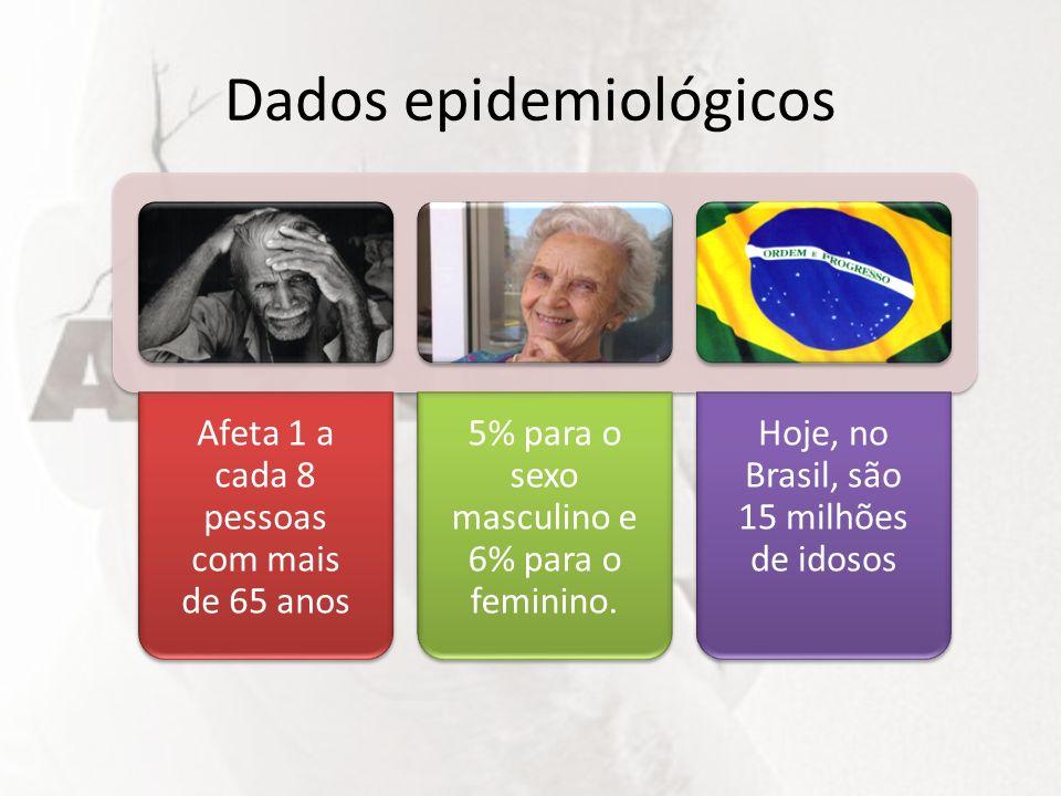 Dados epidemiológicos Afeta 1 a cada 8 pessoas com mais de 65 anos 5% para o sexo masculino e 6% para o feminino. Hoje, no Brasil, são 15 milhões de i
