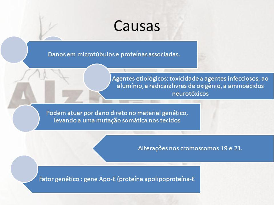 Causas Alterações nos cromossomos 19 e 21. Podem atuar por dano direto no material genético, levando a uma mutação somática nos tecidos Danos em micro