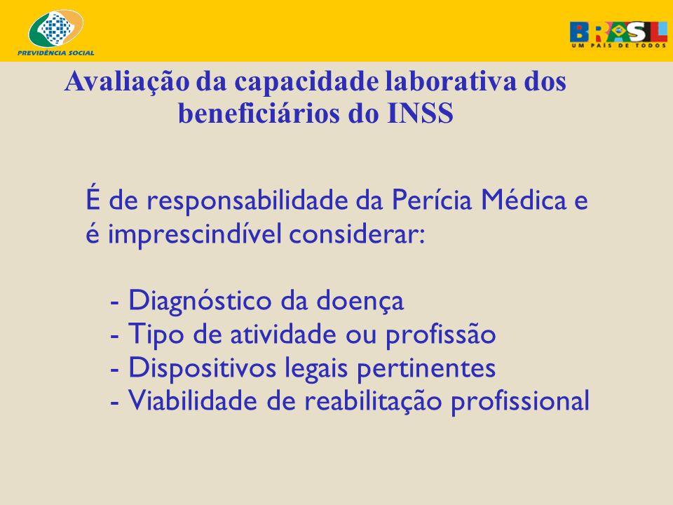 É de responsabilidade da Perícia Médica e é imprescindível considerar: - Diagnóstico da doença - Tipo de atividade ou profissão - Dispositivos legais