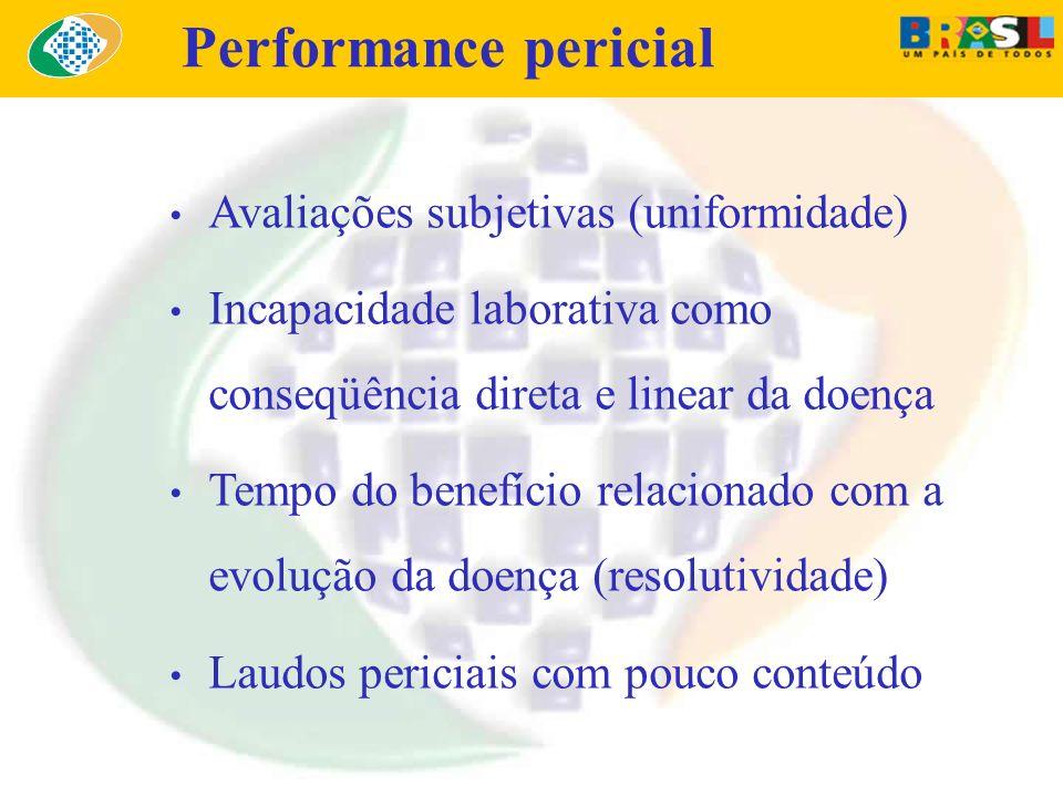 Performance pericial Avaliações subjetivas (uniformidade) Incapacidade laborativa como conseqüência direta e linear da doença Tempo do benefício relac