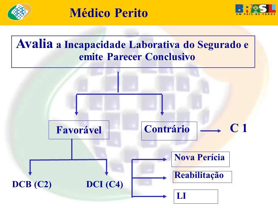 Médico Perito Avalia a Incapacidade Laborativa do Segurado e emite Parecer Conclusivo dfs Favorável Contrário DCB (C2)DCI (C4) Nova Perícia Reabilitaç