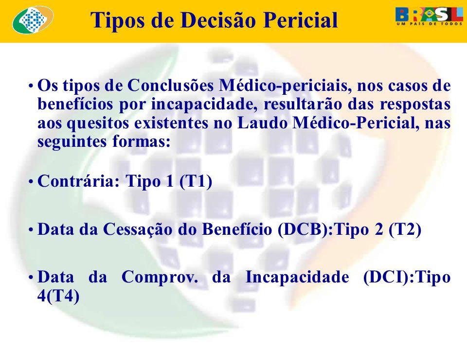 Tipos de Decisão Pericial Os tipos de Conclusões Médico-periciais, nos casos de benefícios por incapacidade, resultarão das respostas aos quesitos exi