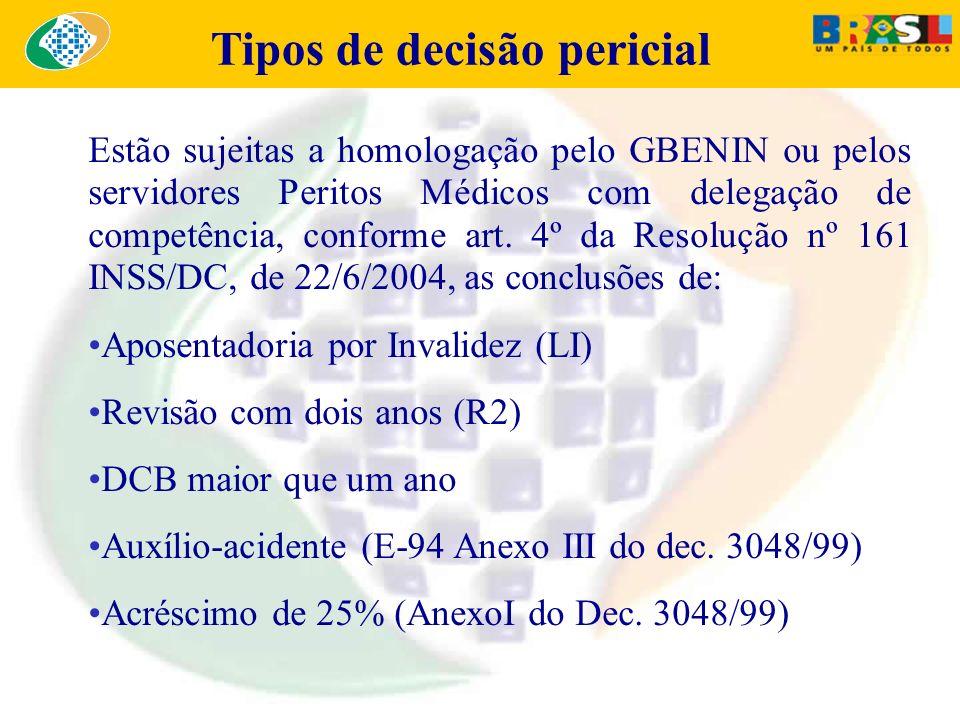 Estão sujeitas a homologação pelo GBENIN ou pelos servidores Peritos Médicos com delegação de competência, conforme art. 4º da Resolução nº 161 INSS/D