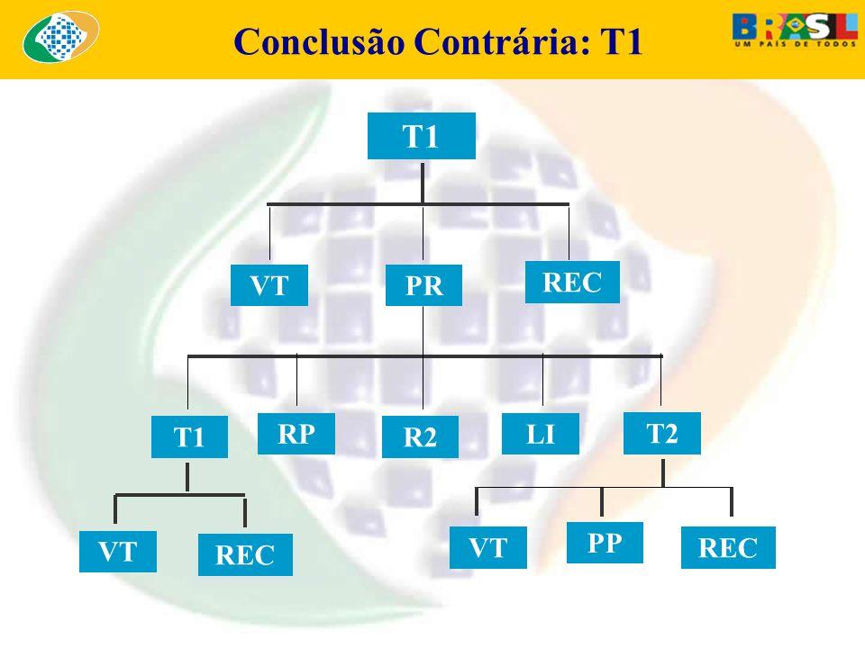 Conclusão Contrária: T1 T1 VTPR REC T1 RP R2 LI T2 VT REC VTREC PP