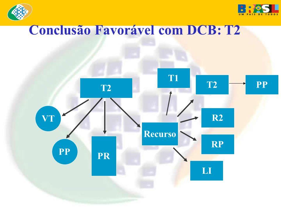 T2 PR Recurso T1 T2 R2 RP LI VT PP Conclusão Favorável com DCB: T2