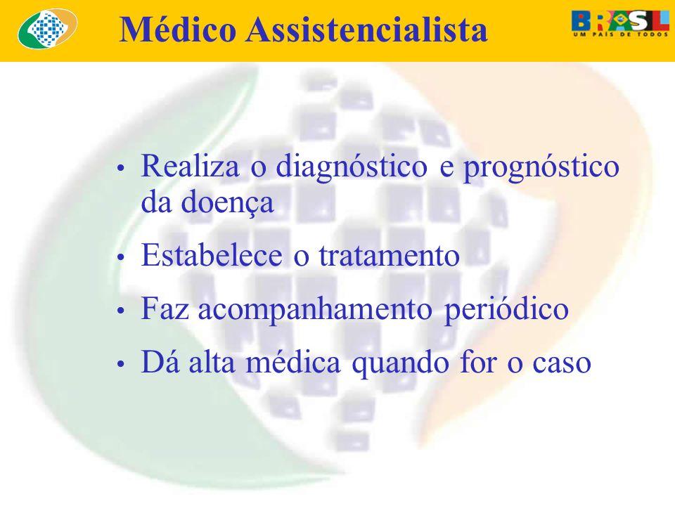 Médico Assistencialista Realiza o diagnóstico e prognóstico da doença Estabelece o tratamento Faz acompanhamento periódico Dá alta médica quando for o