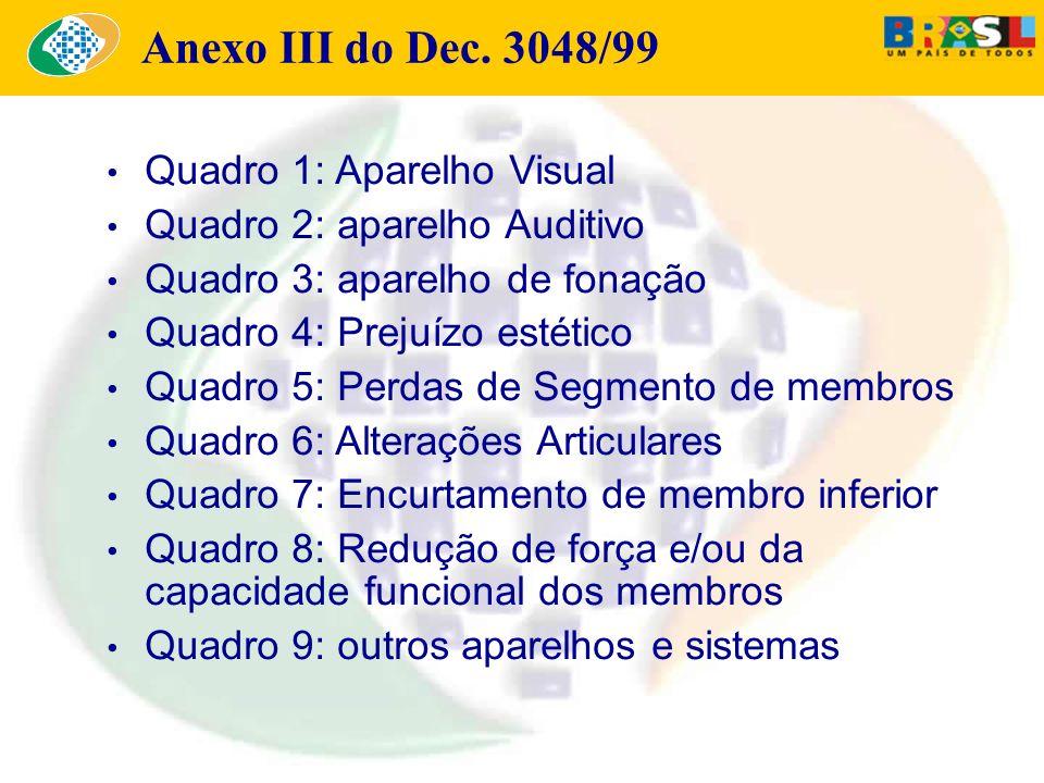 Anexo III do Dec. 3048/99 Quadro 1: Aparelho Visual Quadro 2: aparelho Auditivo Quadro 3: aparelho de fonação Quadro 4: Prejuízo estético Quadro 5: Pe