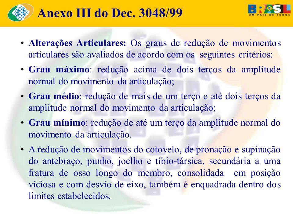 Alterações Articulares: Os graus de redução de movimentos articulares são avaliados de acordo com os seguintes critérios: Grau máximo: redução acima d