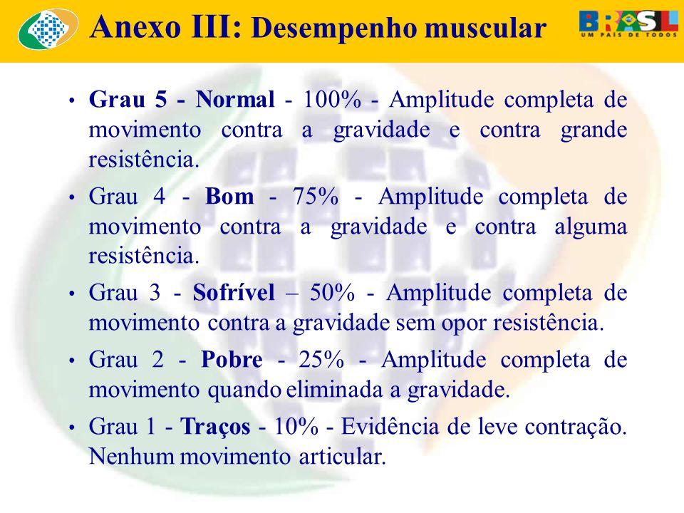 Anexo III: Desempenho muscular Grau 5 - Normal - 100% - Amplitude completa de movimento contra a gravidade e contra grande resistência. Grau 4 - Bom -