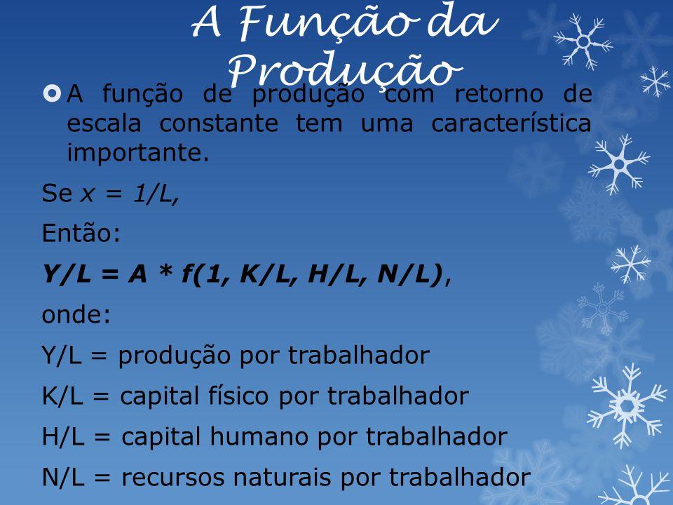A Função da Produção A função de produção com retorno de escala constante tem uma característica importante.