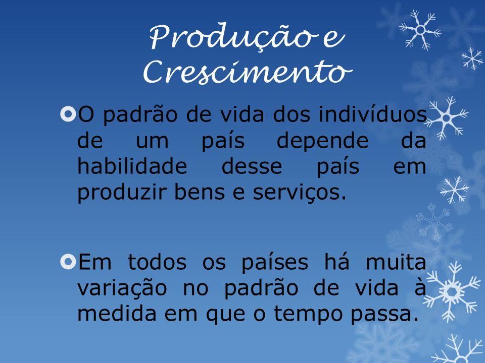 Produção e Crescimento O padrão de vida dos indivíduos de um país depende da habilidade desse país em produzir bens e serviços.