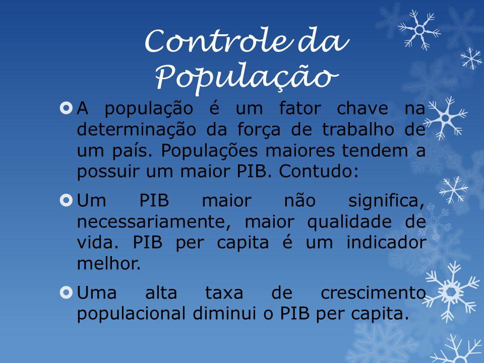 Controle da População A população é um fator chave na determinação da força de trabalho de um país.