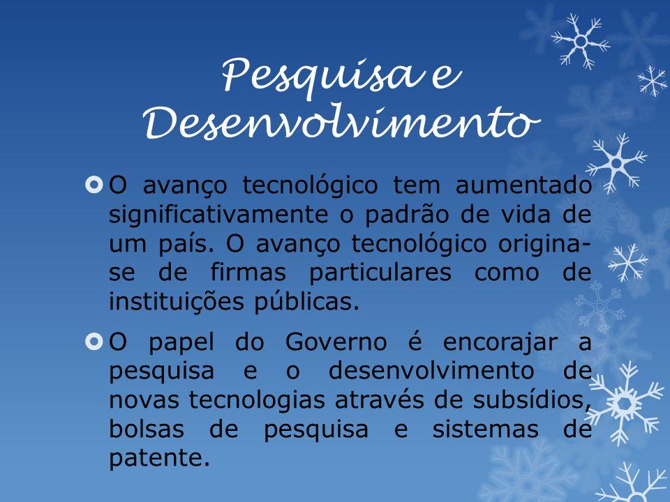 Pesquisa e Desenvolvimento O avanço tecnológico tem aumentado significativamente o padrão de vida de um país.
