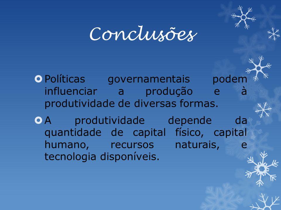 Conclusões Políticas governamentais podem influenciar a produção e à produtividade de diversas formas.