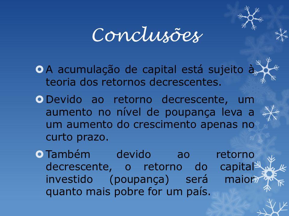 Conclusões A acumulação de capital está sujeito à teoria dos retornos decrescentes.