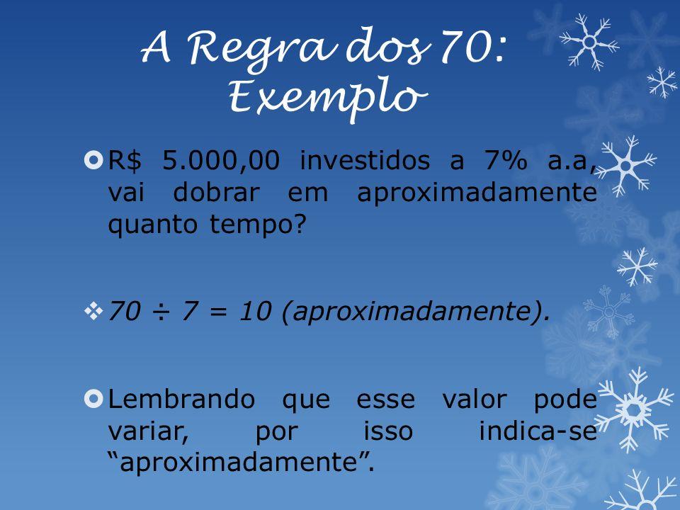 A Regra dos 70: Exemplo R$ 5.000,00 investidos a 7% a.a, vai dobrar em aproximadamente quanto tempo.