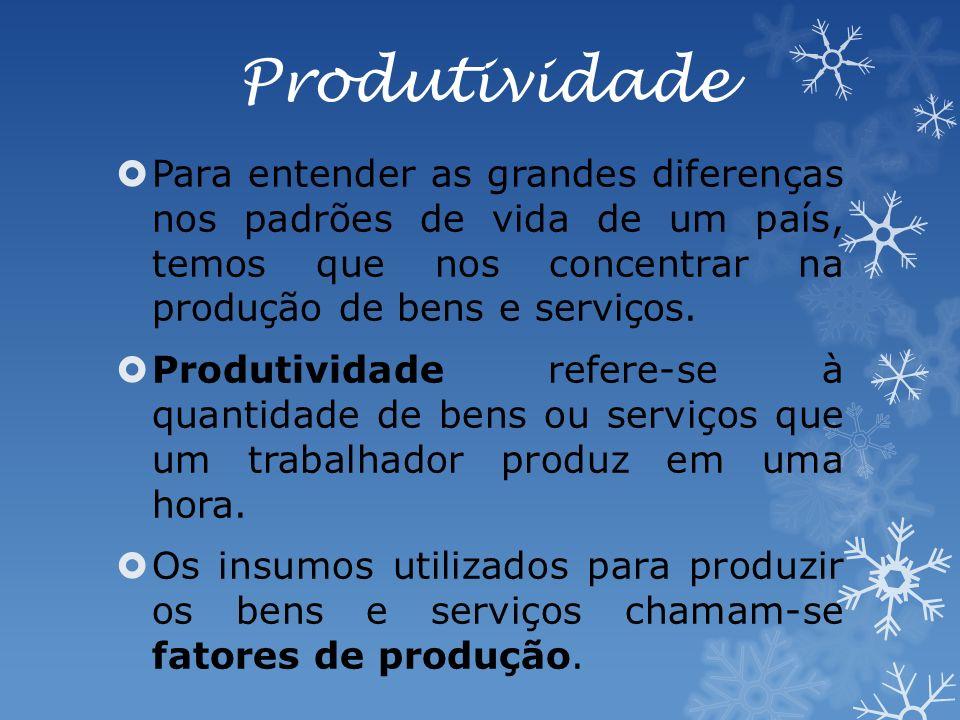 Produtividade Para entender as grandes diferenças nos padrões de vida de um país, temos que nos concentrar na produção de bens e serviços.