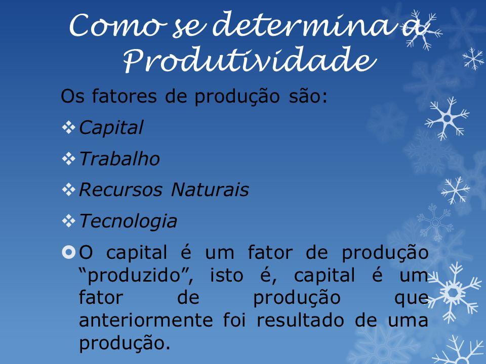 Como se determina a Produtividade Os fatores de produção são: Capital Trabalho Recursos Naturais Tecnologia O capital é um fator de produção produzido, isto é, capital é um fator de produção que anteriormente foi resultado de uma produção.