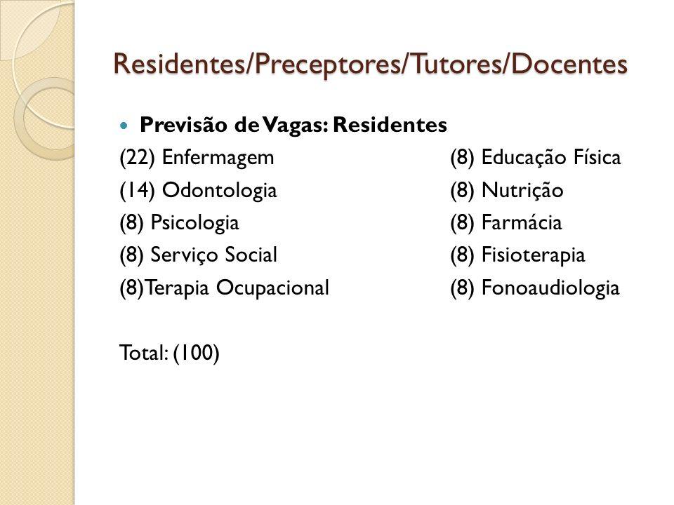 Residentes/Preceptores/Tutores/Docentes Previsão de Vagas: Residentes (22) Enfermagem(8) Educação Física (14) Odontologia(8) Nutrição (8) Psicologia(8