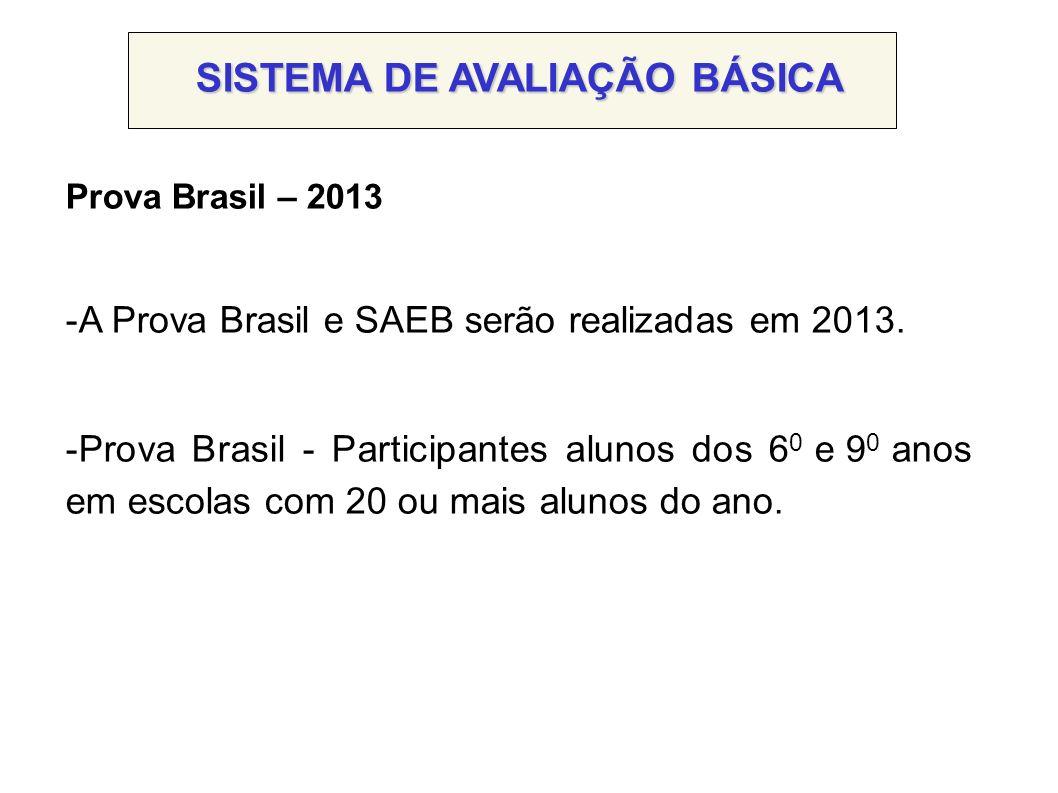 SISTEMA DE AVALIAÇÃO BÁSICA Prova Brasil – 2013 -A Prova Brasil e SAEB serão realizadas em 2013. -Prova Brasil - Participantes alunos dos 6 0 e 9 0 an
