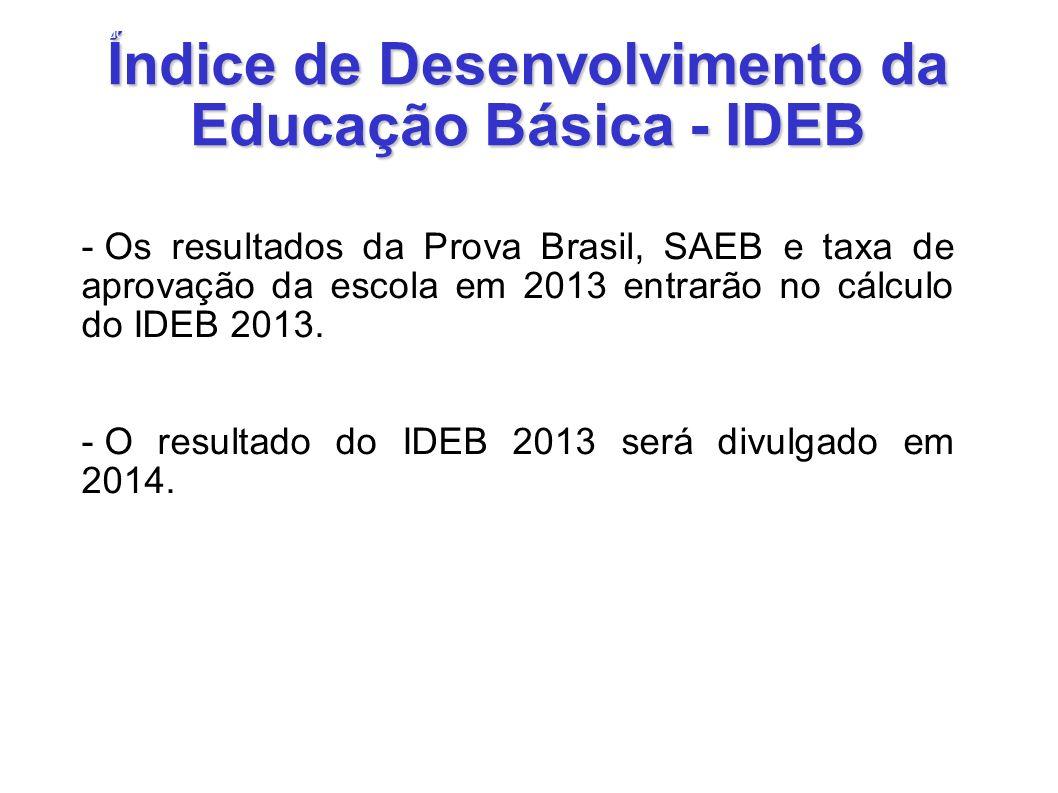 Índice de Desenvolvimento da Educação Básica - IDEB - Os resultados da Prova Brasil, SAEB e taxa de aprovação da escola em 2013 entrarão no cálculo do