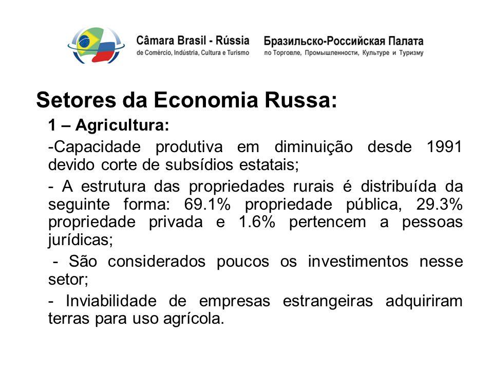 Setores da Economia Russa: 1 – Agricultura: -Capacidade produtiva em diminuição desde 1991 devido corte de subsídios estatais; - A estrutura das propr