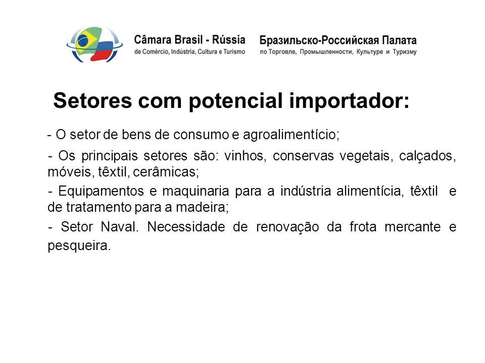 Setores com potencial importador: - O setor de bens de consumo e agroalimentício; - Os principais setores são: vinhos, conservas vegetais, calçados, m
