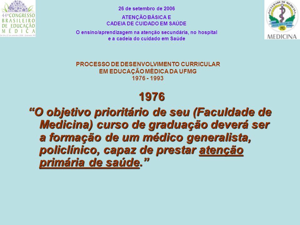 PROCESSO DE DESENVOLVIMENTO CURRICULAR EM EDUCAÇÃO MÉDICA DA UFMG 1976 - 1993 1976 O objetivo prioritário de seu (Faculdade de Medicina) curso de grad