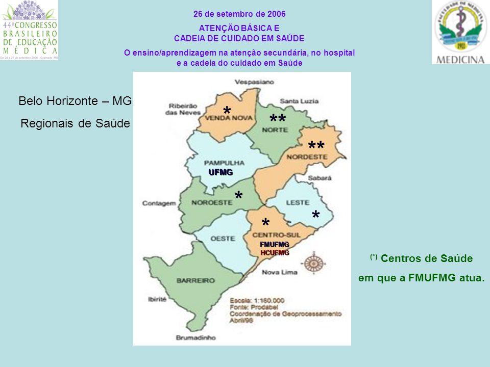 ** * * * * Belo Horizonte – MG Regionais de Saúde (*) Centros de Saúde em que a FMUFMG atua. 26 de setembro de 2006 ATENÇÃO BÁSICA E CADEIA DE CUIDADO