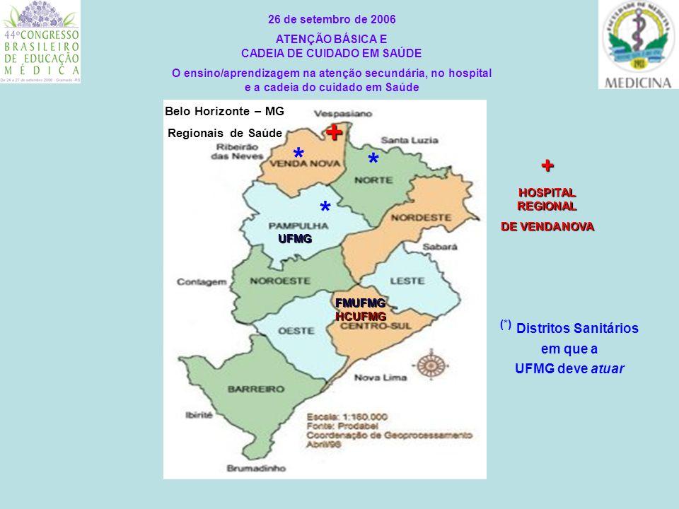 + * * (*) Distritos Sanitários em que a UFMG deve atuar 26 de setembro de 2006 ATENÇÃO BÁSICA E CADEIA DE CUIDADO EM SAÚDE O ensino/aprendizagem na at