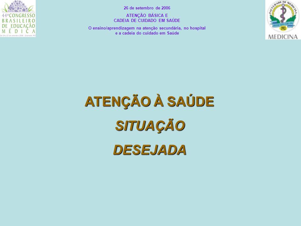 26 de setembro de 2006 ATENÇÃO BÁSICA E CADEIA DE CUIDADO EM SAÚDE O ensino/aprendizagem na atenção secundária, no hospital e a cadeia do cuidado em Saúde ATENÇÃO SECUNDÁRIA ORDENADA PELA APS Acordo quanto ao papel do médico da APS na coordenação dos cuidados, assegurando, de modo dinâmico e interativo, retaguarda especializada de equipes, profissionais e outros recursos de referência; Referência e contra-referência qualificadas: - consultoria e - apoio Apoio com duas dimensões: - suporte assistencial e - técnico-pedagógico; Abrangência territorial Agendamento leva em conta a APS Estimula o contato direto entre referência e contra-referência