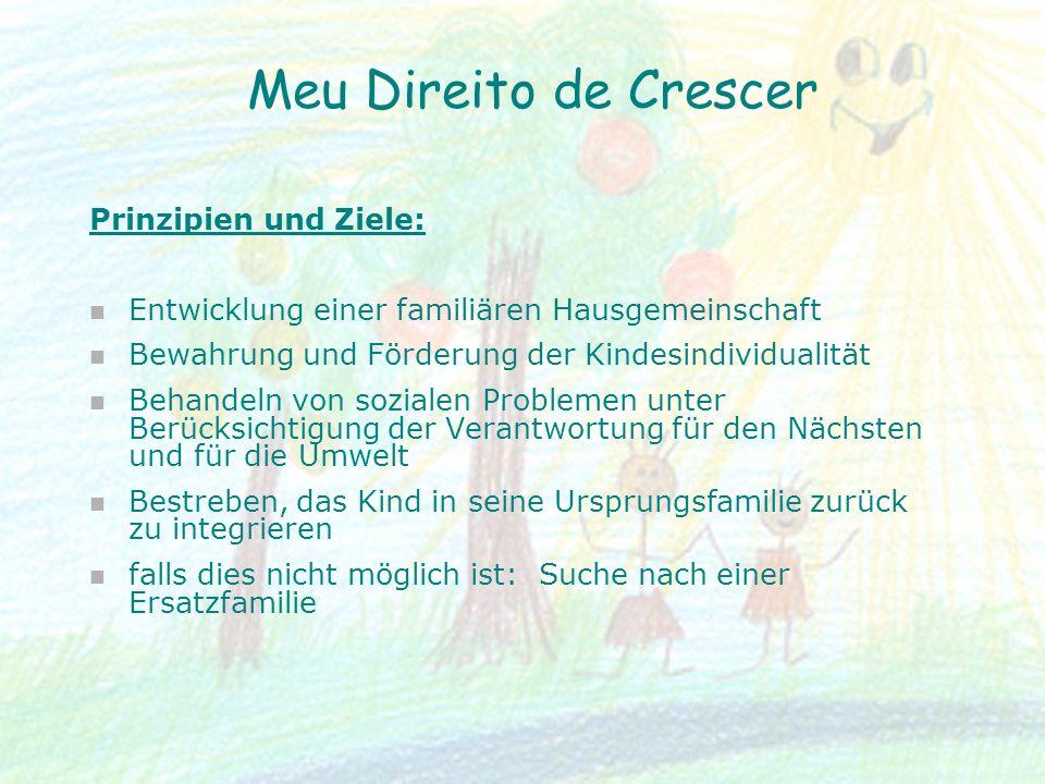 Meu Direito de Crescer Prinzipien und Ziele: Entwicklung einer familiären Hausgemeinschaft Bewahrung und Förderung der Kindesindividualität Behandeln