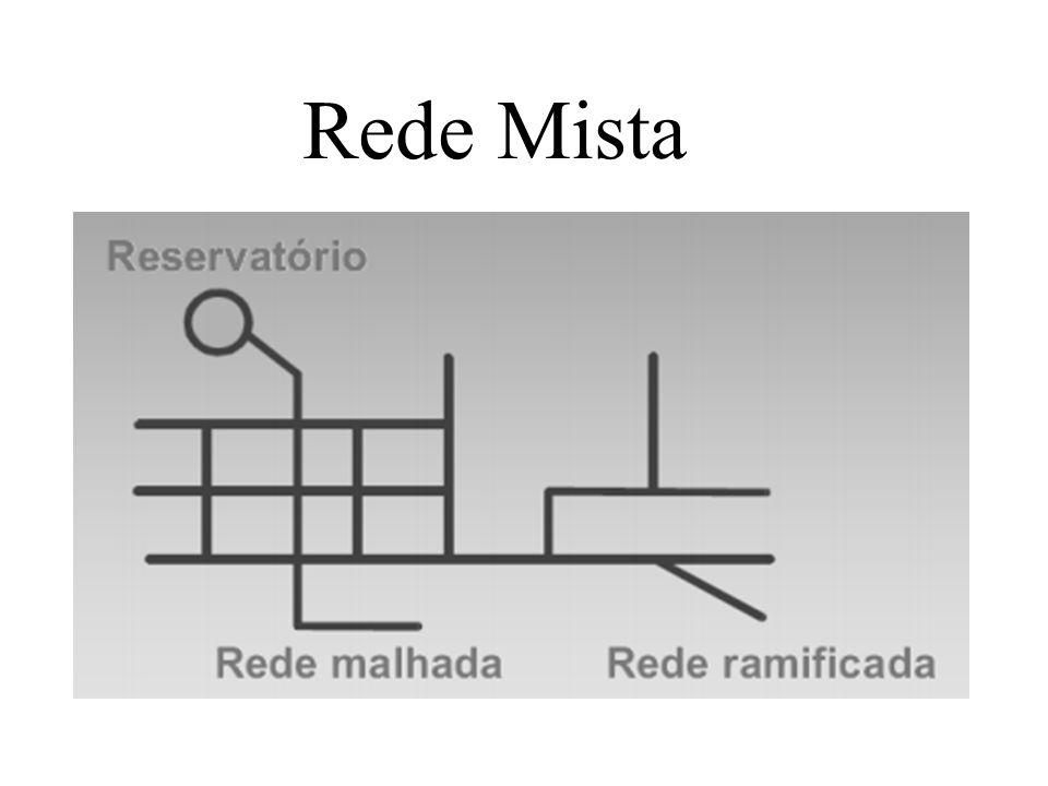 Rede Mista