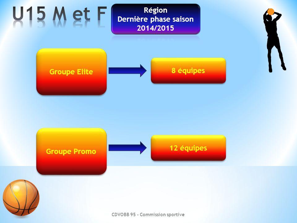 CDVOBB 95 - Commission sportive Groupe Elite Groupe Promo 8 équipes 12 équipes