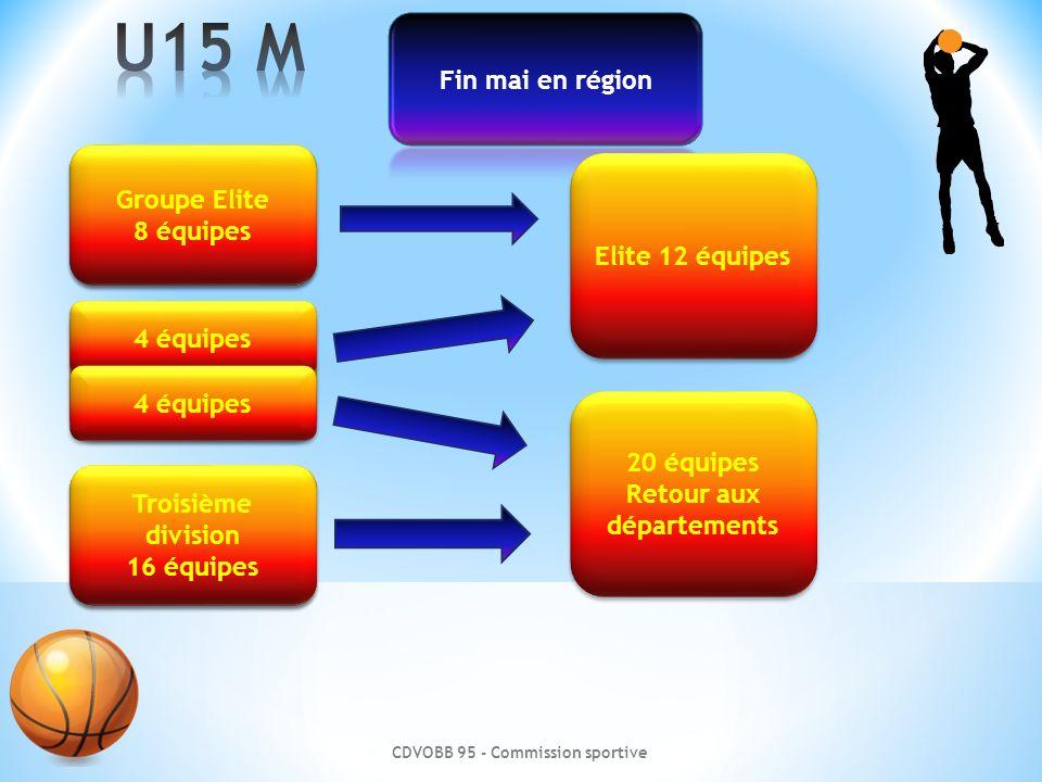 CDVOBB 95 - Commission sportive Deuxième division 8 équipes Deuxième division 8 équipes Première division 8 équipes Première division 8 équipes Troisi