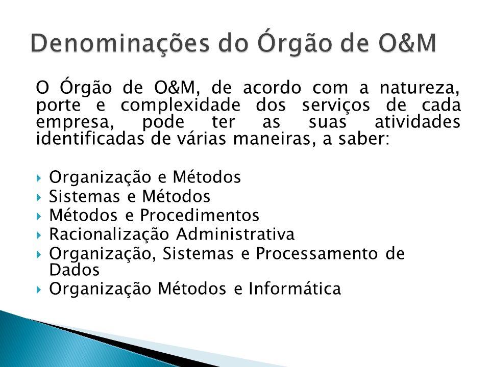 O Órgão de O&M, de acordo com a natureza, porte e complexidade dos serviços de cada empresa, pode ter as suas atividades identificadas de várias manei