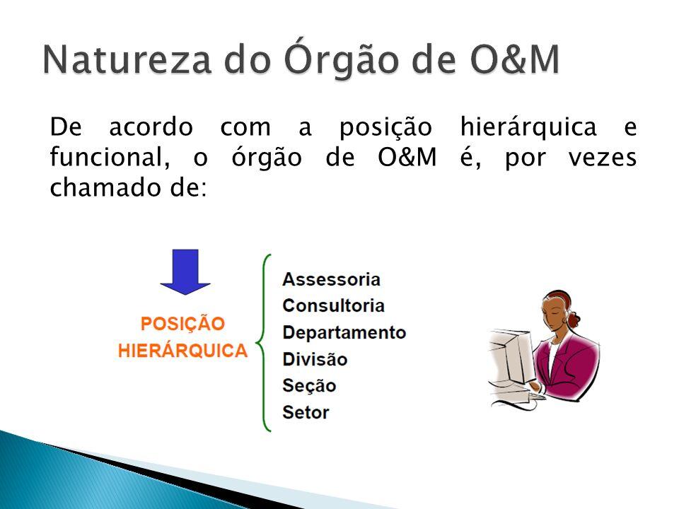 De acordo com a posição hierárquica e funcional, o órgão de O&M é, por vezes chamado de: