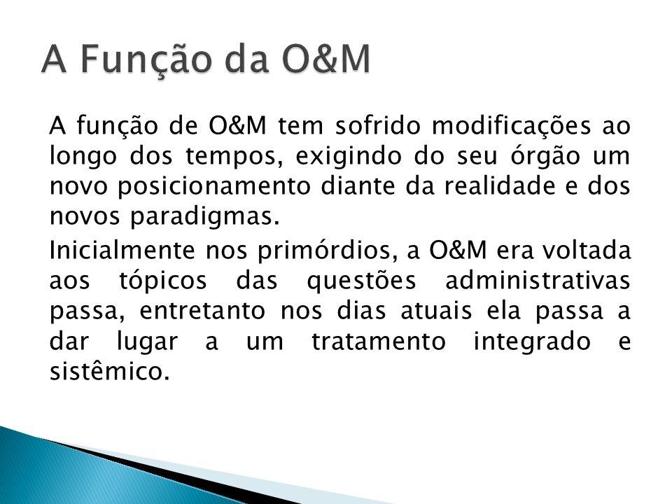 A função de O&M tem sofrido modificações ao longo dos tempos, exigindo do seu órgão um novo posicionamento diante da realidade e dos novos paradigmas.