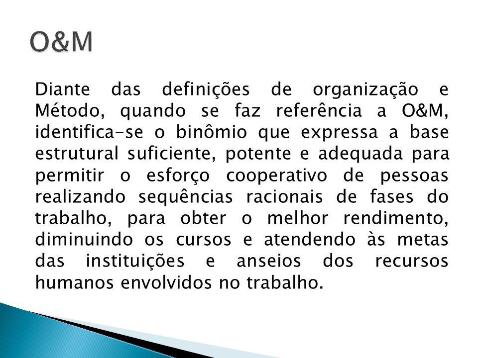 Diante das definições de organização e Método, quando se faz referência a O&M, identifica-se o binômio que expressa a base estrutural suficiente, pote
