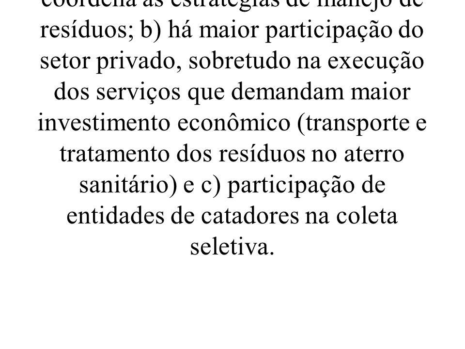 De forma esquematica, a gestão de resíduos em Natal pode ser demonstrada da seguinte forma, conforme Figueiredo, 2012: a) a administração pública elab
