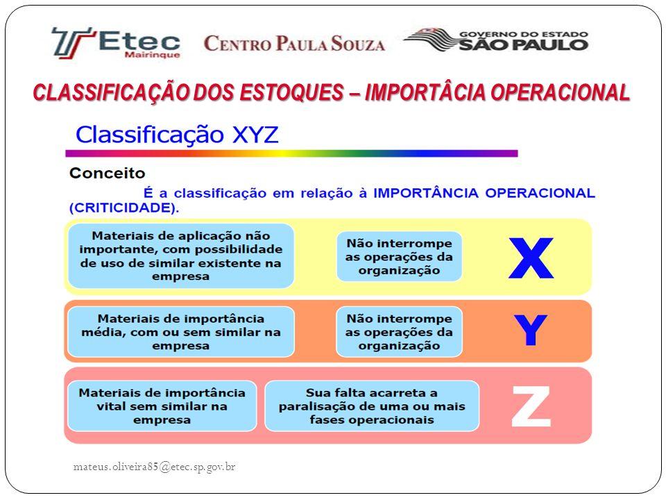 CLASSIFICAÇÃO DOS ESTOQUES – IMPORTÂCIA OPERACIONAL mateus.oliveira85@etec.sp.gov.br
