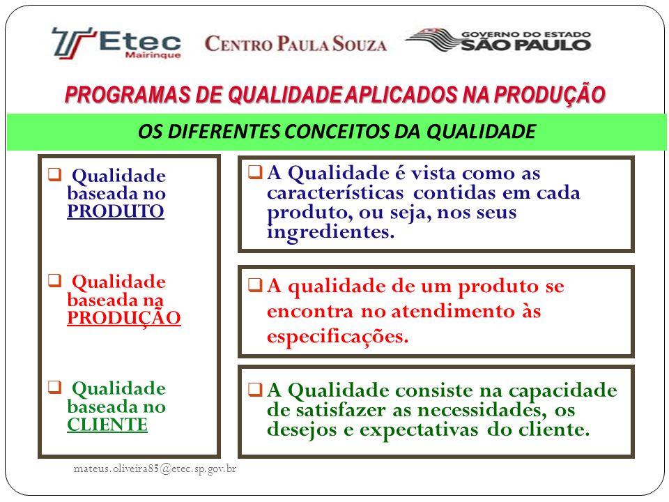 mateus.oliveira85@etec.sp.gov.br PROGRAMAS DE QUALIDADE APLICADOS NA PRODUÇÃO Qualidade baseada no PRODUTO Qualidade baseada na PRODUÇÃO Qualidade bas