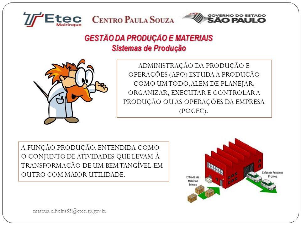 GESTÃO DA PRODUÇÃO E MATERIAIS Sistemas de Produção mateus.oliveira85@etec.sp.gov.br ADMINISTRAÇÃO DA PRODUÇÃO E OPERAÇÕES (APO) ESTUDA A PRODUÇÃO COM