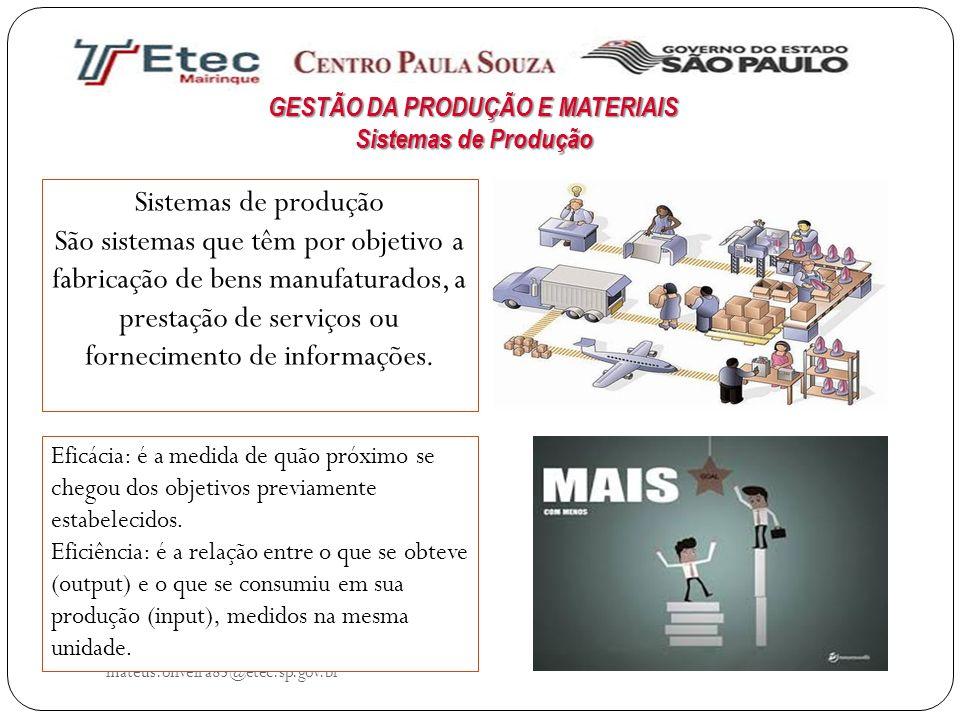 mateus.oliveira85@etec.sp.gov.br Sistemas de produção São sistemas que têm por objetivo a fabricação de bens manufaturados, a prestação de serviços ou