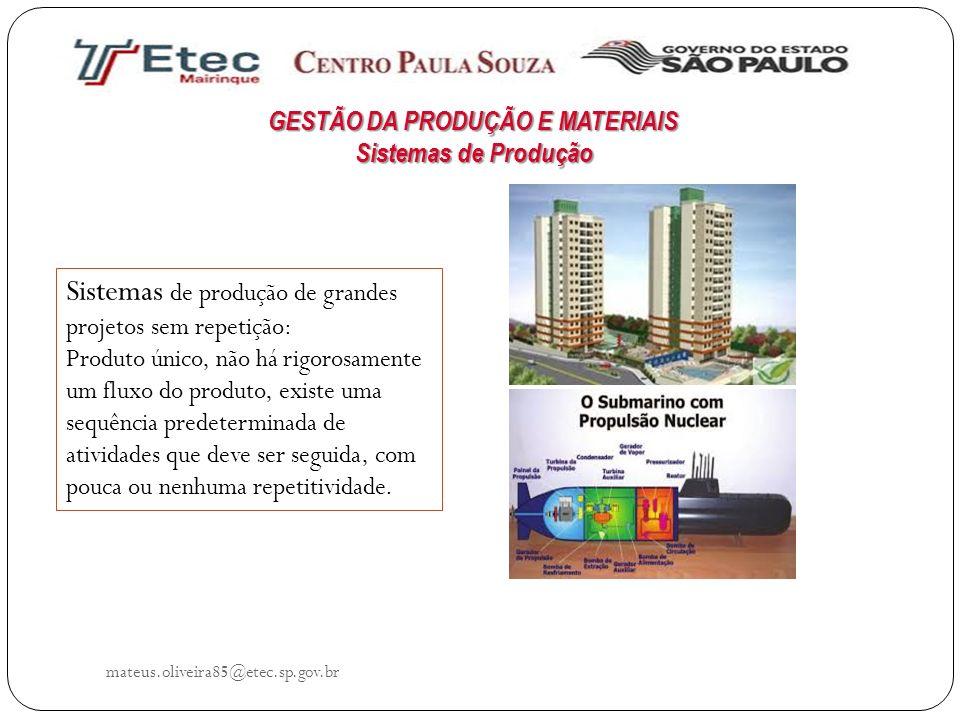 mateus.oliveira85@etec.sp.gov.br Sistemas de produção de grandes projetos sem repetição: Produto único, não há rigorosamente um fluxo do produto, exis